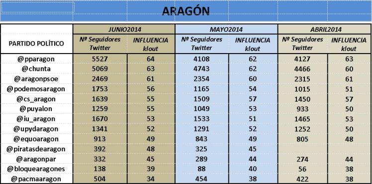 aragonjunio14